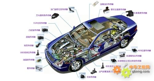 汽车传感器测试:速度,温度