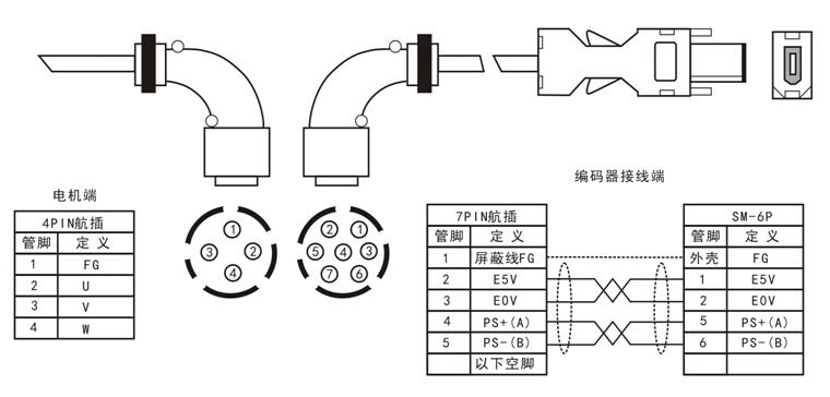2电机端为航空插头,驱动器端为1394插头
