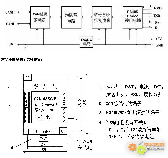 如图所示,设备的rs485/422信号经rs485/422接口电路转换成ttl电平,由