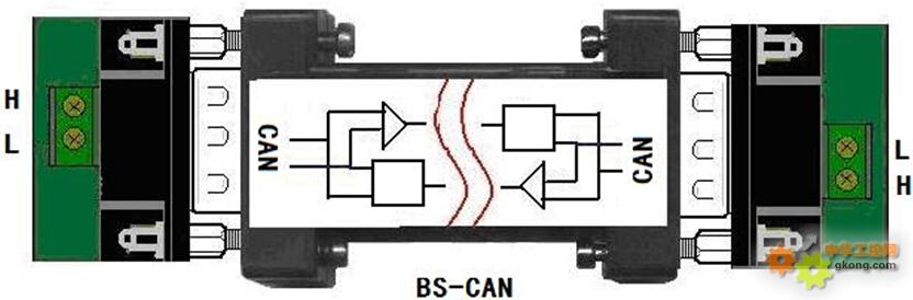 一般普通can隔离中继器需要通过软件或者硬件跳线选择通信规程,波特