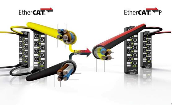 执行器,阀岛及传感器,如接近开关,光栅或旋转编码器.