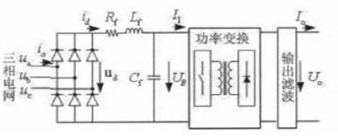 图1 充电机原理图-台达有源无功补偿器SVG2000系列在新能源汽车充图片
