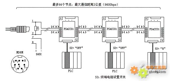 概述: TSXPCX3030+ 是通过 USB 接口提供串行连接及 RS485 信号转换的多功能编程电缆,本电缆是光电隔离型,具有过流、浪涌、瞬态过电压等多种保护电路,可任意带电插拔,支持远距离通信。 TSXPCX3030+ 可用于 Modicon TSX 系列 PLC 与 PC 或其它不提供传统串行口的设备进行通信。本电缆可与 TSX Premium ( 57 )、 TSX Micro ( 37 )、 TSX Nano ( 07 )、 TSX Naza ( 08 )及 Twido PLC 的 TER 通