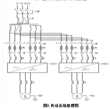 要求选用12脉冲整流方式,根据上述要求,我们选用施耐德电气atv71系列