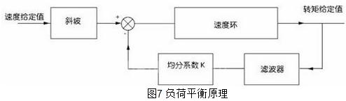 QQ截图3
