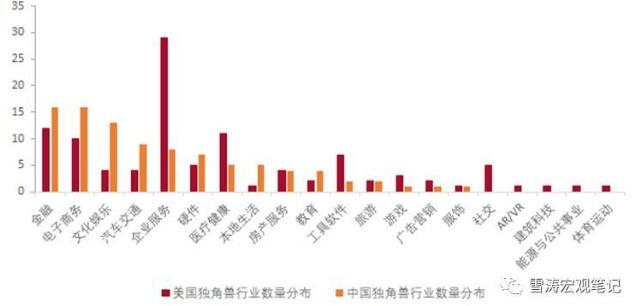 中国制造正在哪些领域做大?