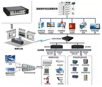 嵌入式工控机 而且硬件配置的升级也保证了它在同类产品中的竞争力