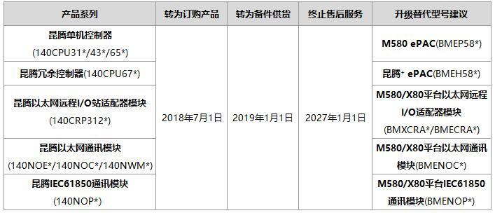 QQ截图20180706162358