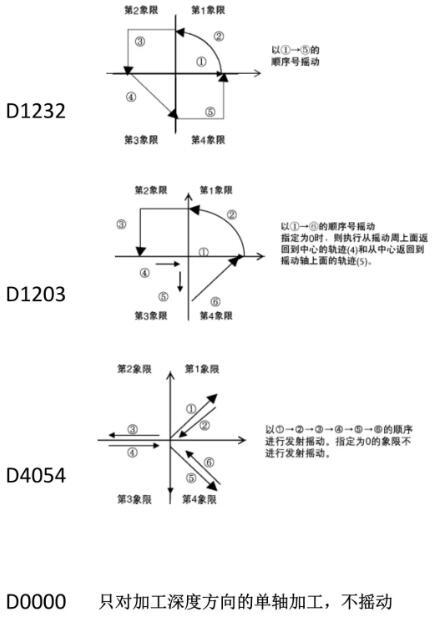 QQ截图14