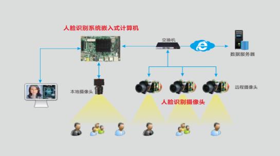 计算机嵌入式系统的开发与应用_计算机的基本知识_IT /计算机_信息
