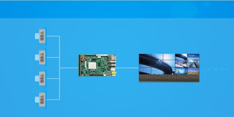 新品| 新款海思平台嵌入式主板推出 视频监控家族再添