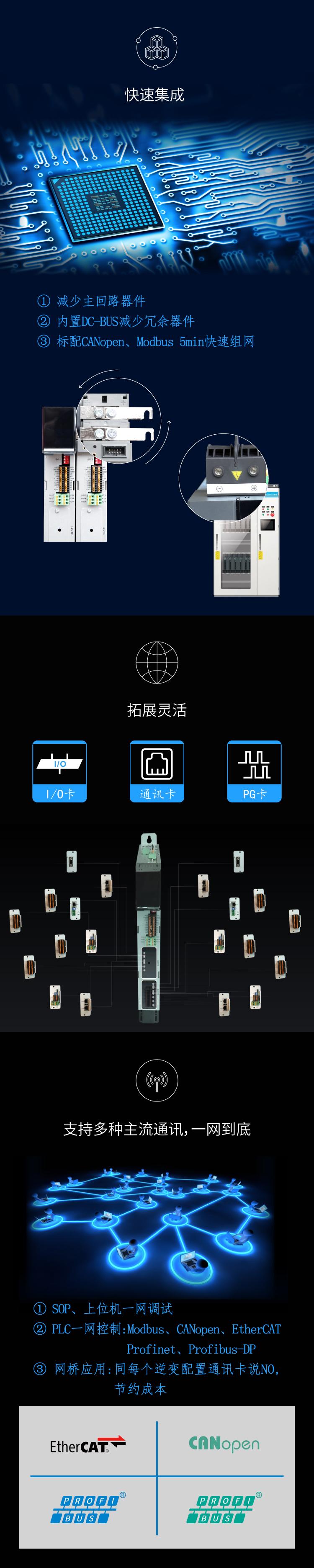 英威腾Goodrive600系列高性能多传动变频器_02