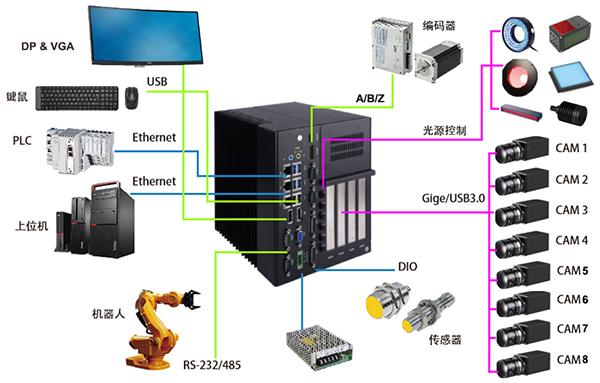 微信�D片_20200117151526