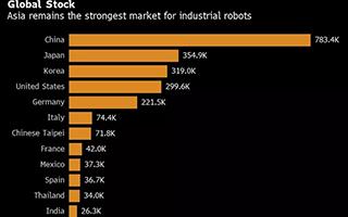 机器人.webp