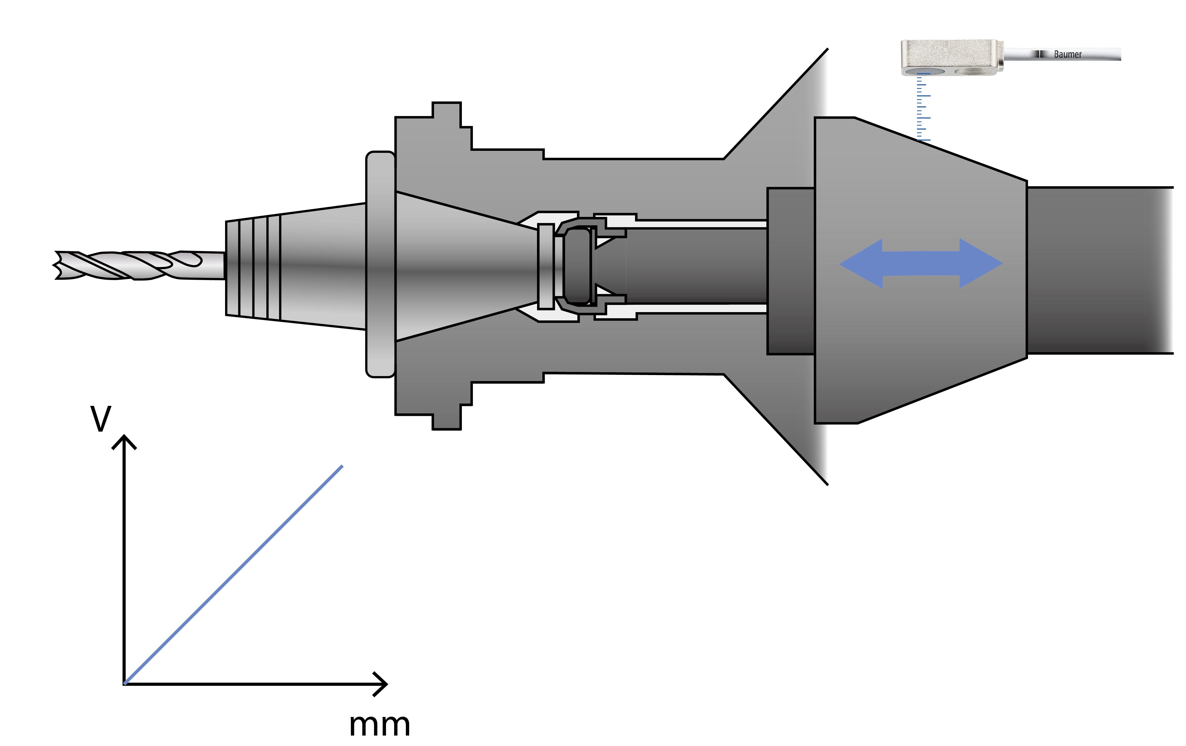 Baumer_Analog-inductive-sensor-solution_ML_20200326_PH