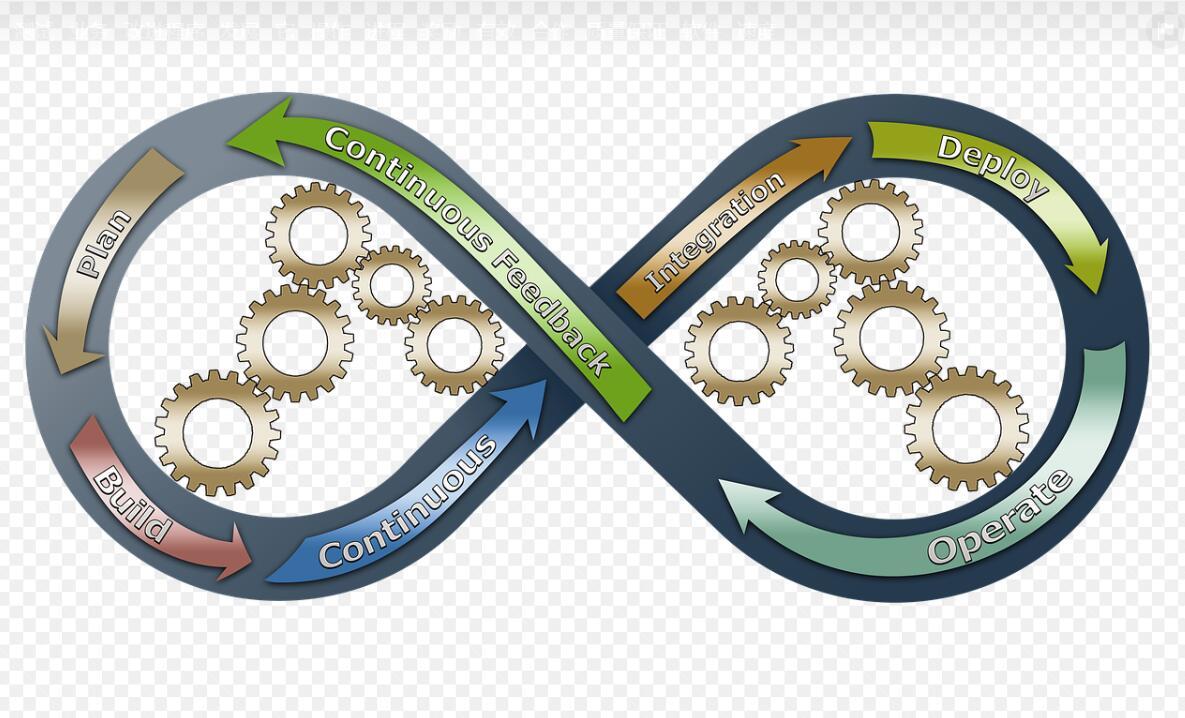 工业软件,前景广阔潜力足