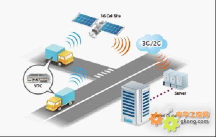 诊断和检查移动通信网络
