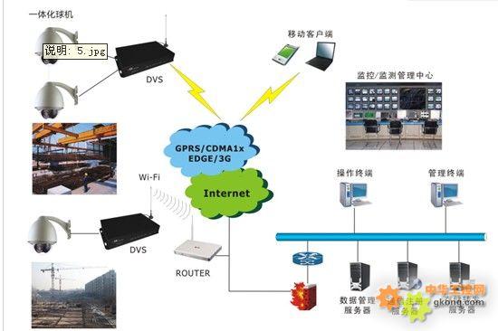 高清监控,实时备份    通过高清摄像机随时监控建筑工地现场的状况