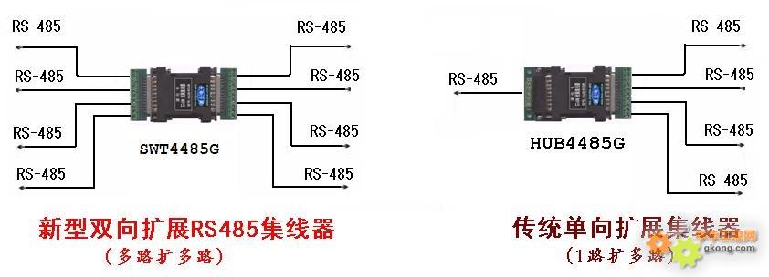 我们使用通用usb-双路rs485转换器.
