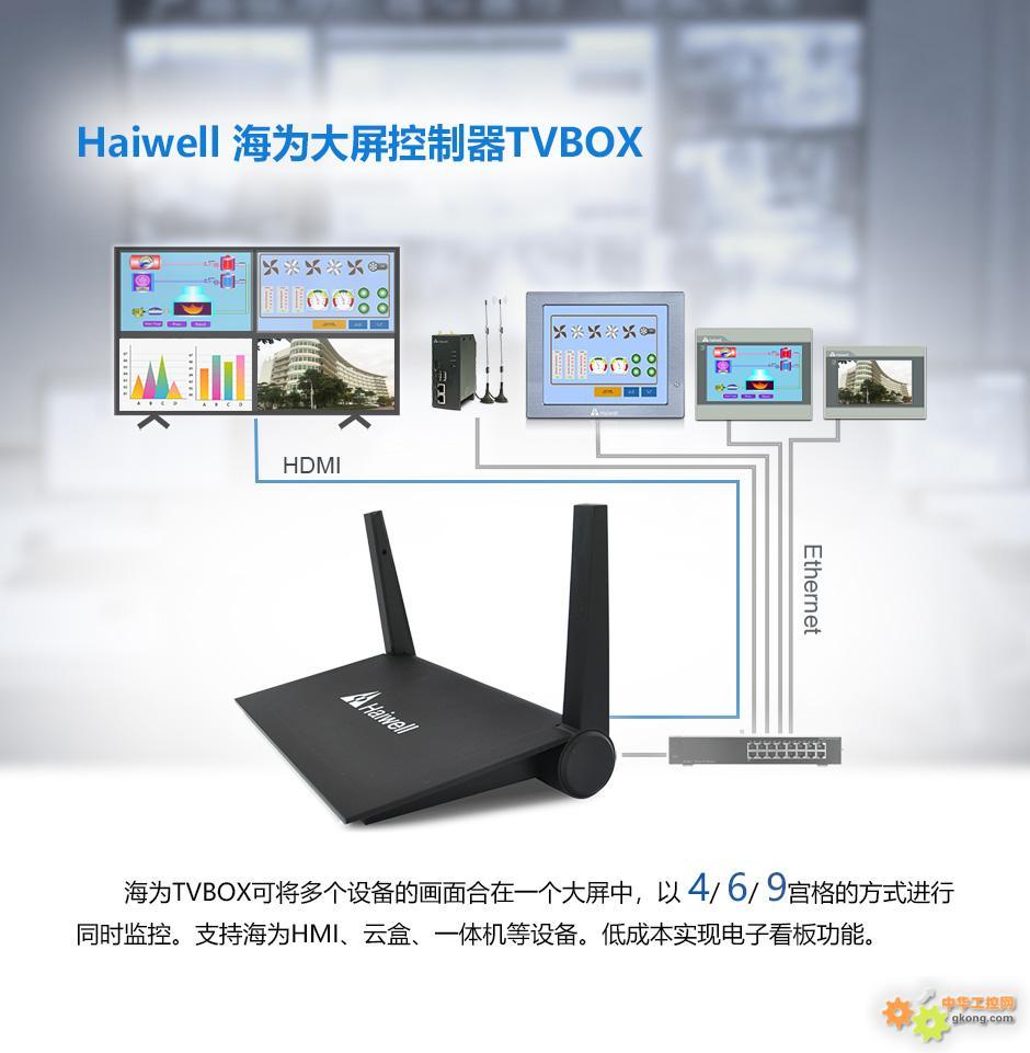 Haiwell海为大屏控制器TVBOX