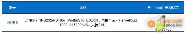Haiwell海为A系列卡片型PLC通讯扩展模块