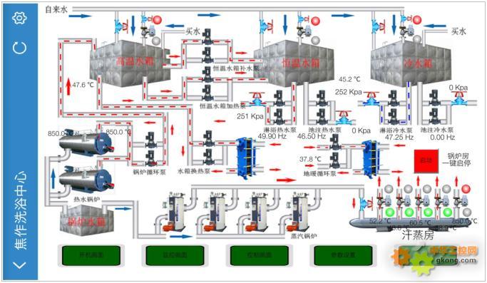 Haiwell(海为)PLC HMI锅炉供热换热系统与远程监控兴旺娱乐官方网站