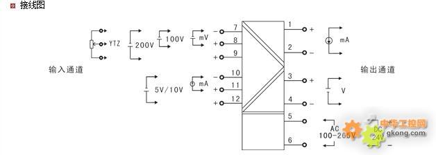 虹润推出智能高速隔离器