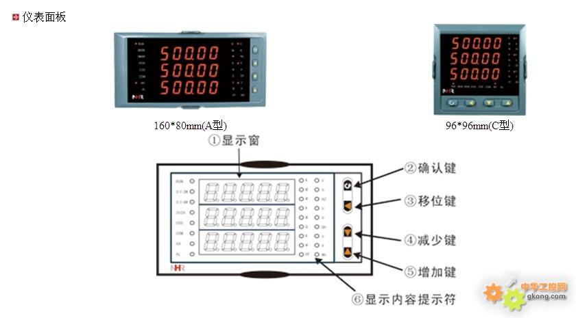 虹润三相综合电量仪表,NHR-3300系列三相综合电量表为新一代可编程智能仪表,它采用大规模集成电路和高亮度长寿命的LED显示器,应用数字采样技术,对三相电气线路中的相电压、线电压、相电流、线电流、有功功率、无功功率、视在功率、频率、功率因数、有功电能、无功电能及四象限电能等进行实时测量显示与控制,并通过RS485接口或模拟量变送输出接口对被测量电量数据进行远传。产品提供不分相序的接法,使用户在错相的情况下也能得到正确的测量数据;它广泛应用于分布式电力监控系统、变电站综合自动化系统、无人值守变电站、低压智