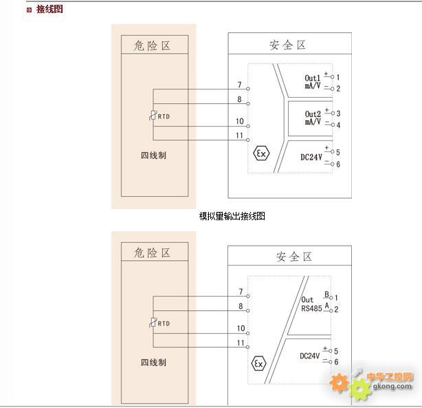 虹润推出四线制热电阻输入隔离栅