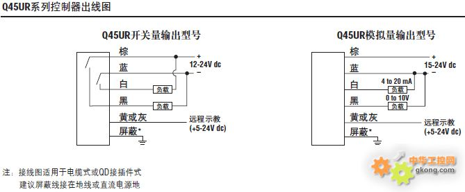 邦纳banner---q45ur系列分离型超声波传感器