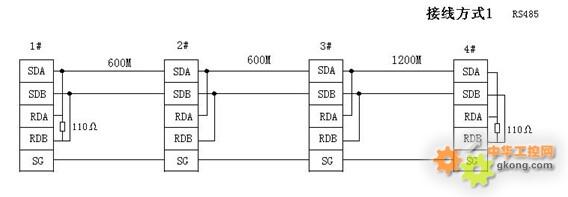 rs485光纤多机通信--应用实例讲解