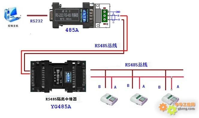 串口通信485接线图