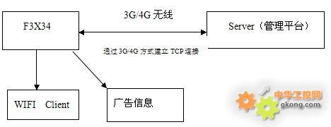 电路 电路图 电子 户型 户型图 平面图 设计 素材 原理图 468_180