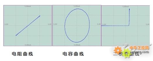 测试仪vi曲线实测效果图