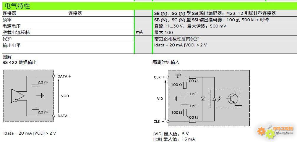 施耐德并行,ssi串口xcc3510ps系列编码器