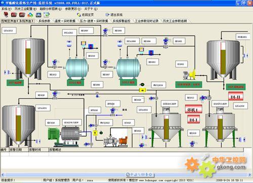 非标工业控制软件定制;   化工行业dcs控制系统与软件开发;   电子