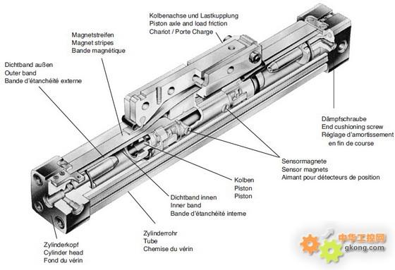 kfv10n-03-x2   kfv10n-04   kfv10n-04s   以上为smc气缸的部分型号图片