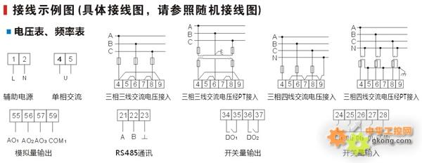 a) 电压输入:输入电压不要高于产品的额定输入电压(100V或400V),否则应考虑使用PT,为了便于维护建议使用接线排。 (b) 电流输入:标准额定输入电流为5A,大于5A的情况应使用外部CT。如果用的CT上连有其它仪表,接线应采用串接方式,去除产品的电流输入连线之前,一定要先断开CT一次回路或都短接二次回路,为便于维护建议使用接线排。 (c) 要确保输入电压、电流相对应,相序一致,方向一致;否则会出现数值和符号错误!(功率和电能)。 (d)仪表可以工作在三相四线方式或者三相三线方式,用户应根据现场使