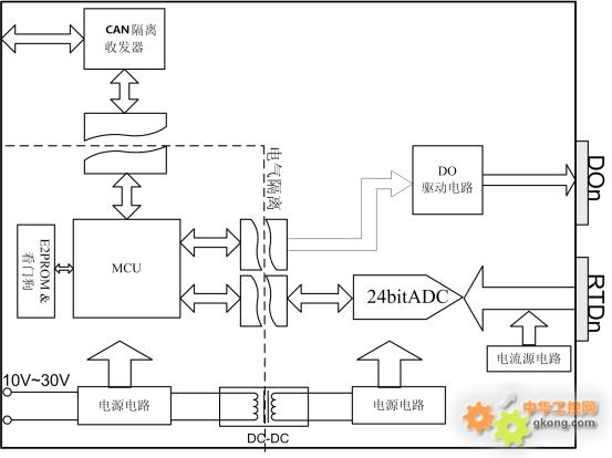 基于can总线热电阻rtd温度采集模块