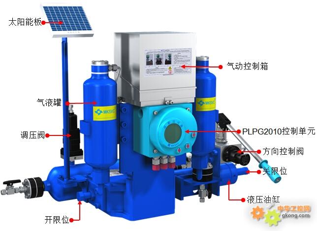 气液联动执行机构-esdv紧急切断阀 气液联动球阀 气液