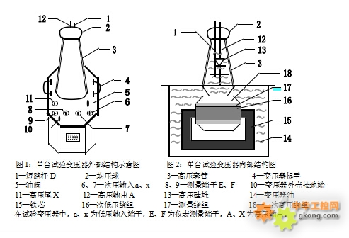 5kva/50kv串级式油浸式高压试验变压器
