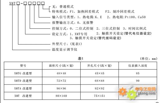 """五、仪表操作说明: 仪表按接线图正确接线后上电,仪表显示按顺序显示以下参数:版本号,输入类型(传感器分度号)。输出模式,最后显示当前温度测量值。 仪表上电后,测量指示灯亮,数码管窗口显示当前测量值:按""""SET""""键一下,下限设定值指示灯亮,数码管窗口显示下限设定值;再按""""SET""""一下,上限设定值指示灯亮,数码管窗口显示上限设定值。测量状态下按""""SET""""一下,上限设定值指示灯亮,数码管窗口显示上限设定值。测量状态下按""""SET"""
