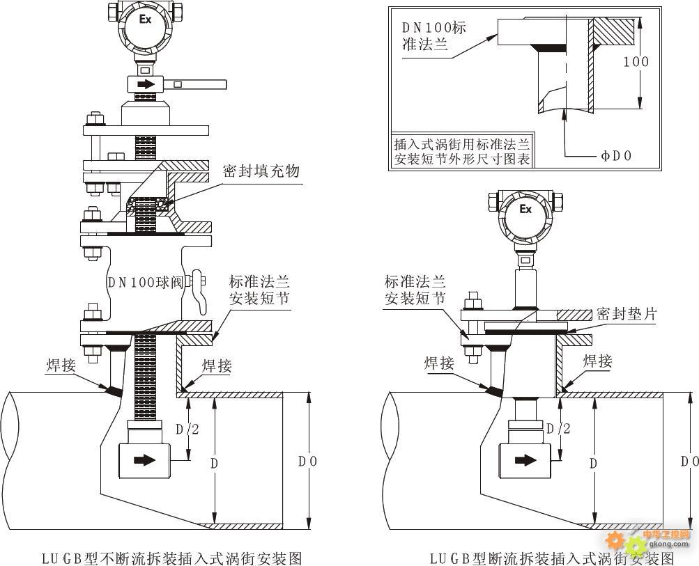 二氧化硫流量计采用压电应力式传感器,可靠性高,可在-20℃~ 250℃的