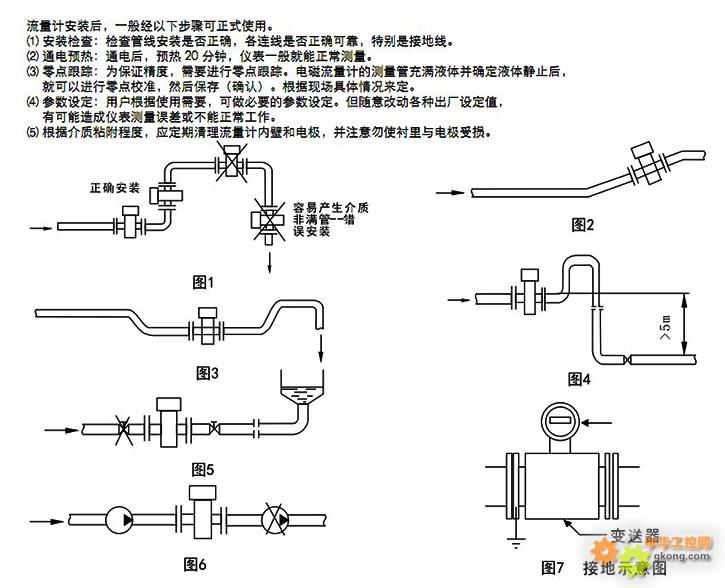 DN450电磁流量计性价比应用现场选 1.了解工艺参数 (1)了解被测液体名称(由用户提供) (2)了解被测液体的最大流量、常用流量、最小流量(由用户提供) (3)了解工艺管径(由用户提供) (4)了解介质温度(由用户提供) (5)了解介质压力(由用户提供) (6)了解被测流体的电导率(由用户提供) (7)了解是否有负压情况存在(由用户提供) 2.初步选型 (1) 根据了解到的被测介质的名称和性质,确定是否采用DN450电磁流量计(由业务员确定) 注意:DN450电磁流量计只能测量导电液体流量,而气体、油