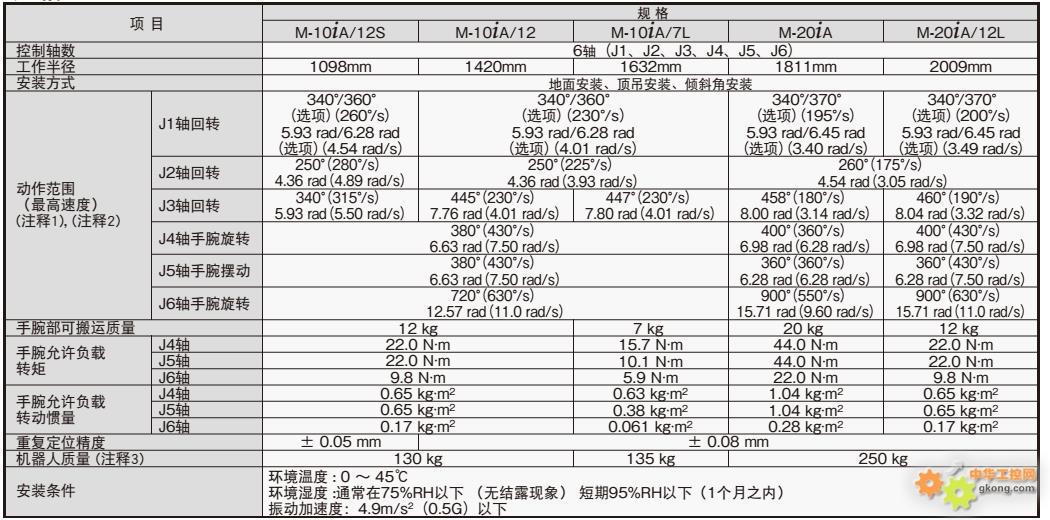 发那科焊接机器人机械手m-10ia/m-20ia