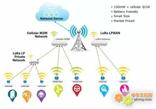 主要特点: 高品质的工业级元件,高水准的电气设计,高密度集成的电路结构,使装置拥有优异的电气隔离和电磁屏蔽表现,极大提高了装置的抗干扰性能与可靠性保障;   支持Modbus RTU/ASCII/TCP 、DNP3等通信协议;   具有RS-232、RS-485、Ethernet等通讯接口;   可选内置GPRS、CDMA、NB-IOT等通讯模块;   看门狗及数据掉电保护功能,可长期保存设定参数及历史数据;   工业标准设计,DIN导轨安装方式,方便现场安装; 工作温度-40~80,空气相对湿度&